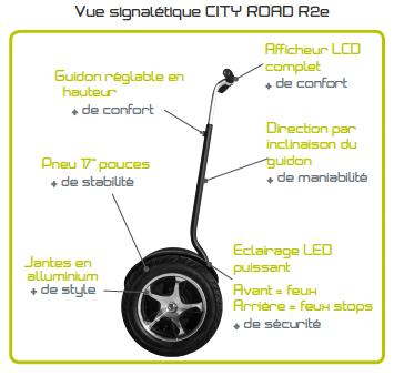 Gyropode R2e
