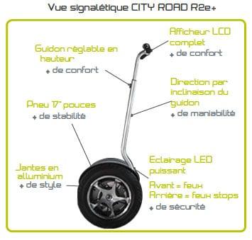 Gyropode R2e+